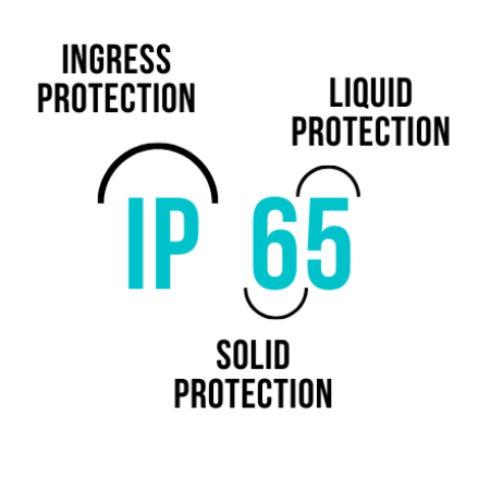 What is the Ingress Protection Index (IPxx)