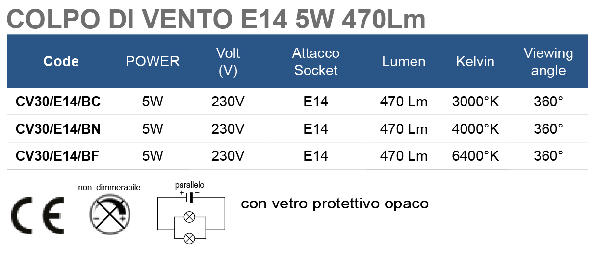 COLPO DI VENTO E14 5W 470Lm