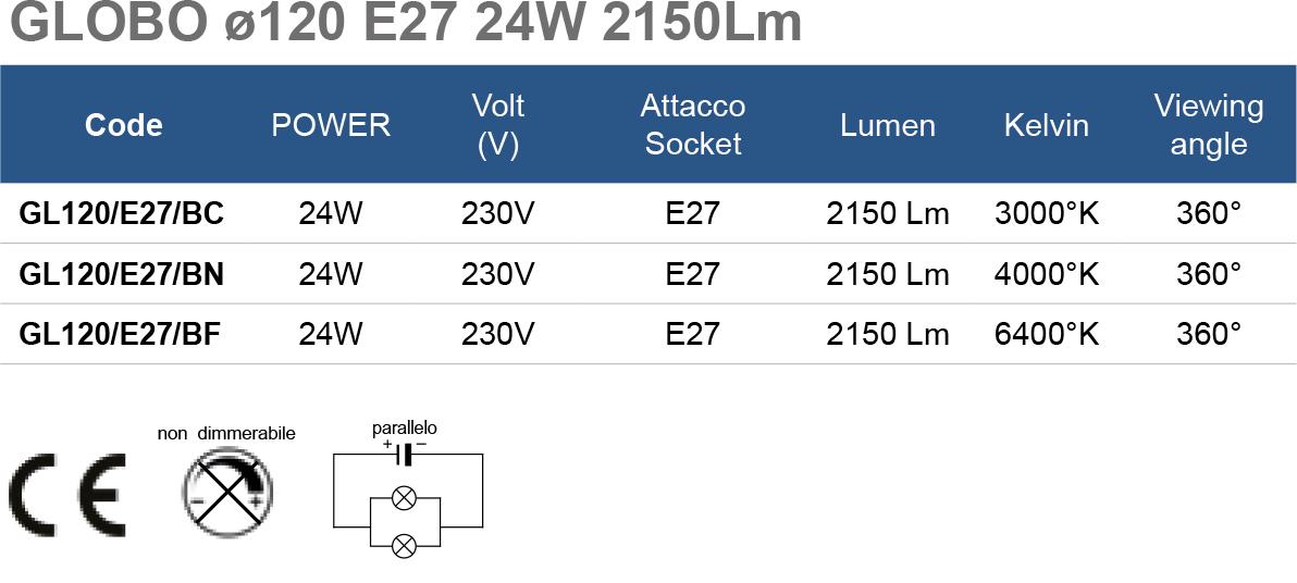 GLOBO E27 24W 2150Lm