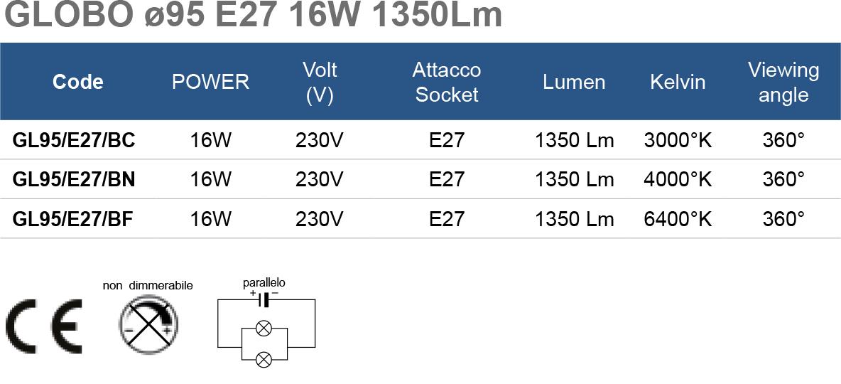 GLOBO E27 16W 1350Lm