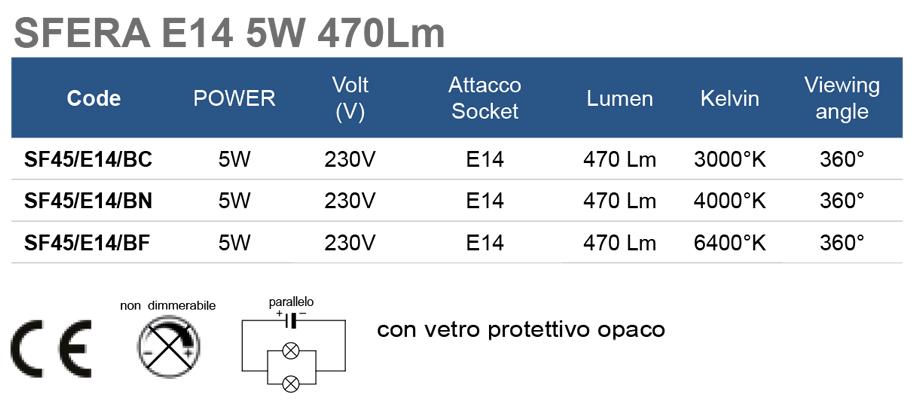 SFERA E14 5W 470Lm